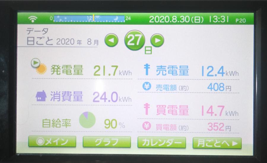 毎日の発電量2020年8月27日