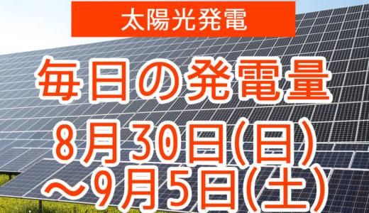 2020年8月30日(日)~9月5日(土)の毎日の発電量