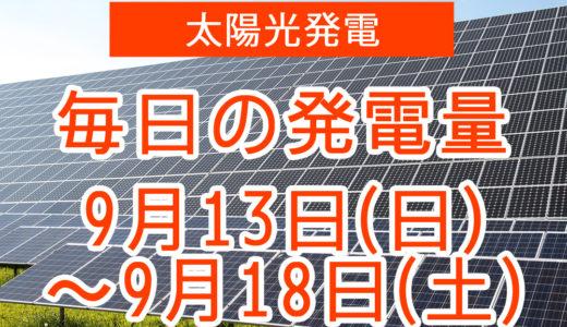 戸建て5.5kwの太陽光発電の毎日の発電量【2020年9月13日(日)~9月19日(土)】