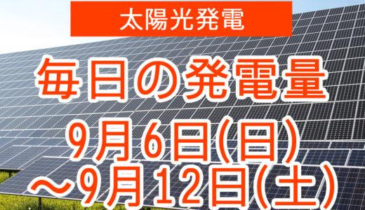 我が家の太陽光発電の毎日の発電量【2020年9月6日(日)~9月12日(土)】