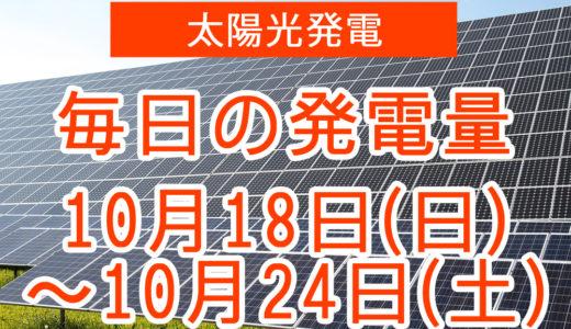戸建て5.5kwの太陽光発電の毎日の発電量【2020年10月18日(日)~10月24日(土)】
