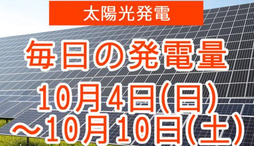 戸建て5.5kwの太陽光発電の毎日の発電量【2020年10月4日(日)~10月10日(土)】