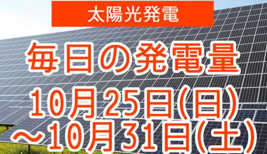 戸建て5.5kwの太陽光発電の毎日の発電量【2020年10月25日(日)~10月31日(土)】