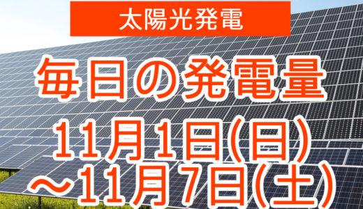 戸建て5.5kwの太陽光発電の毎日の発電量【2020年11月1日(日)~11月7日(土)】