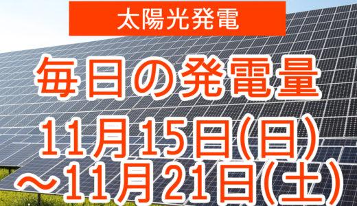 戸建て5.5kwの太陽光発電の毎日の発電量【2020年11月15日(日)~11月21日(土)】