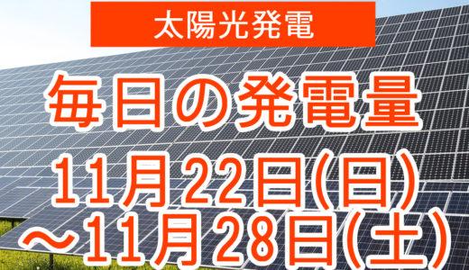 戸建て5.5kwの太陽光発電の毎日の発電量【2020年11月22日(日)~11月28日(土)】