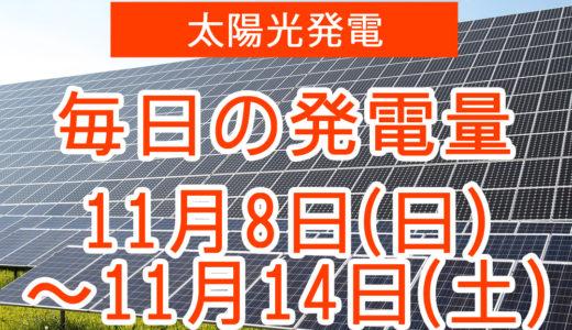 戸建て5.5kwの太陽光発電の毎日の発電量【2020年11月8日(日)~11月14日(土)】