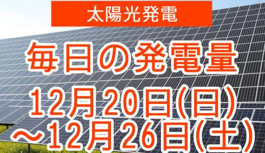 戸建て5.5kwの太陽光発電の毎日の発電量【2020年12月20日(日)~12月26日(土)】