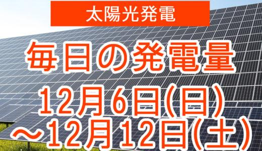 戸建て5.5kwの太陽光発電の毎日の発電量【2020年12月6日(日)~12月12日(土)】