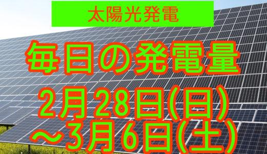 家庭用5.5kwの太陽光発電の毎日の発電量【2021年2月28日(日)~3月6日(土)】