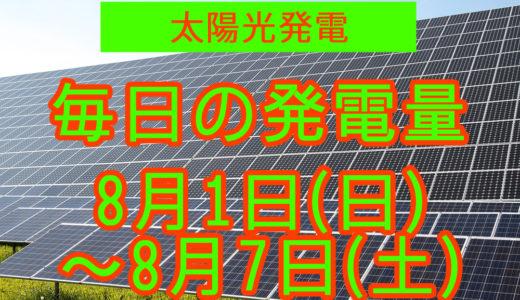 家庭用5.5kwの太陽光発電の毎日の発電量【2021年8月1日(日)~8月7日(土)】