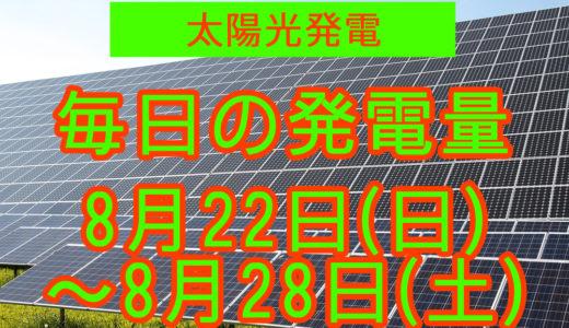 家庭用5.5kwの太陽光発電の毎日の発電量【2021年8月22日(日)~8月28日(土)】