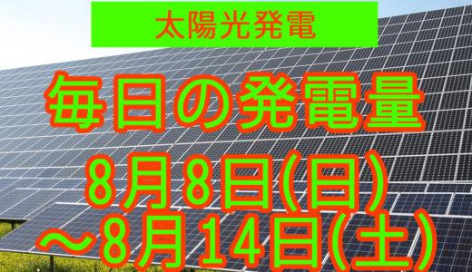 家庭用5.5kwの太陽光発電の毎日の発電量【2021年8月8日(日)~8月14日(土)】
