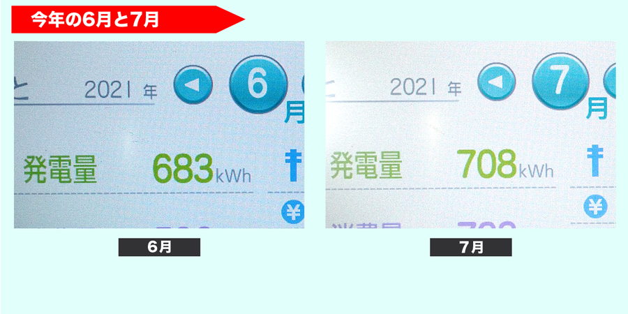2021年6月と7月の発電量