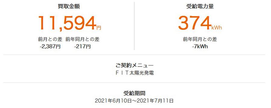 2021年7月の売電額