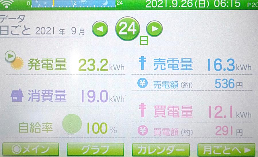 毎日の発電量2021年9月24日