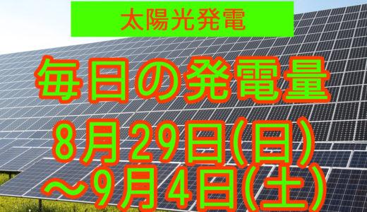 家庭用5.5kwの太陽光発電の毎日の発電量【2021年8月29日(日)~9月4日(土)】