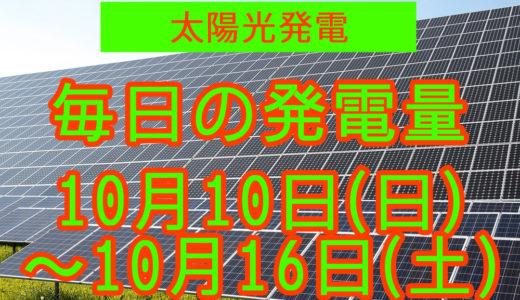 家庭用5.5kwの太陽光発電の毎日の発電量【2021年10月10日(日)~10月16日(土)】